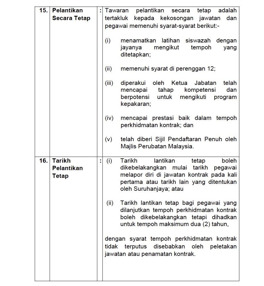 For Future Doctors Contract Ho Post Part 3 Pagalavan S Avatar